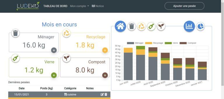 Capture d'écran plateforme web Ludeko